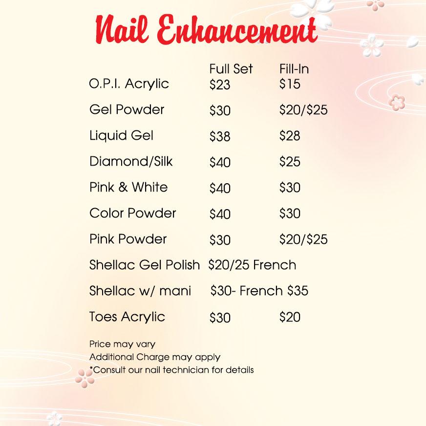 NcS - Nail Care Spa